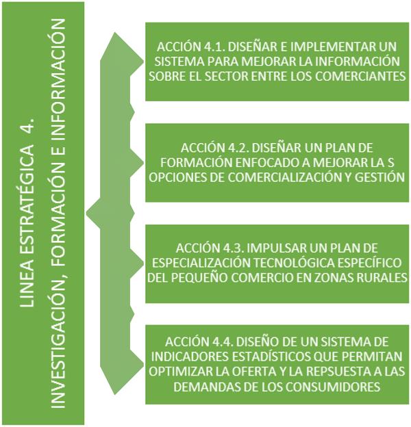 vendermas_linea-4_web